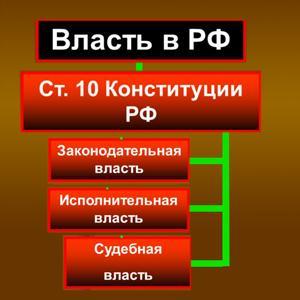 Органы власти Бегичевского